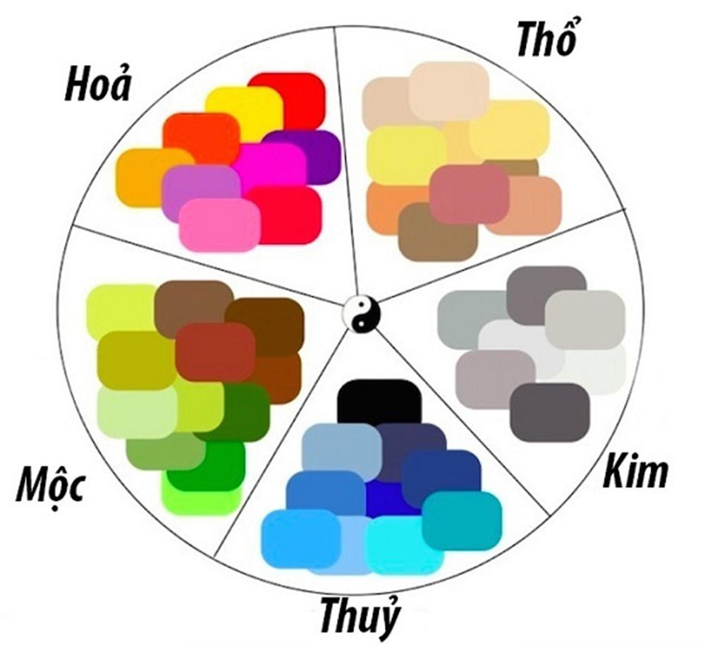 chọn màu sơn nhà chung cư theo tuổi